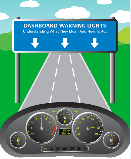 Dashboard Warning Lights-When Should I Stop Driving?